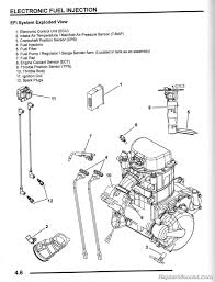wiring diagram for polaris razr 800 the wiring diagram polaris rzr 800 wiring diagram nilza wiring diagram