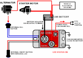 wiring battery isolator switch wiring diagram for you battery isolator switch wiring schema wiring diagram wiring battery isolator switch battery isolator switch cartek motorsport