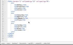 3. HTML Tags