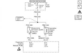 1999 camaro vacuum diagram for 3 8l engine 1999 diy wiring diagrams p0441 in 97 3 8l camaro forums chevy camaro enthusiast forum