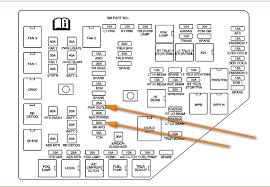 2007 gmc acadia fuse box wiring diagram used fuse box on 2009 buick enclave wiring diagram centre 2007 gmc acadia fuse box