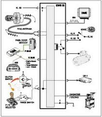 ford oem wiring harness ford general wiring diagrams pictures ford oem wiring harness ford general wiring diagrams pictures wiring harness function car electrical wiring