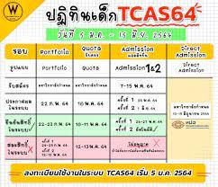 📣📣มาแล้ว ตาราง TCAS.64... - The Winner Tutor by P'Do