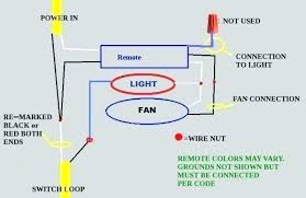 hunter ceiling fan with remote manual hunter remote wiring diagram wiring diagram hunter ceiling fan remote