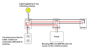 4 way wiring sanity check and wire color question doityourself 3 Way Light Switch From Outlet Wire name 4 way_switch_with_outlet_wiring jpg views 32055 size 20 0 kb Light Switch From Outlet Diagram