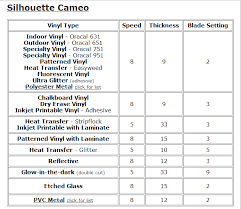 Vinyl Cameo Settings Chart For Different Brands Types Of