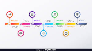 Vertical Timeline Powerpoint 004 Template Ideas Powerpoint Timeline Free Ppt Download