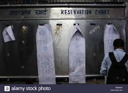 Indian Railway Reservation Chart Reservation Charts Train Details Indian Railways Trains