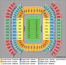 Rfk Stadium Concert Seating Chart Stadium Seat Flow Charts