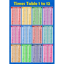 Multiplication Tables And Chart Multiplication Charts Free