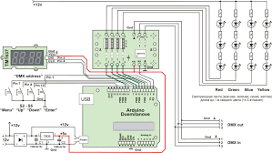 dmx lighting wiring diagram save city416 ru projects dmx controlled dmx lighting control wiring diagram dmx lighting wiring diagram save city416 ru projects dmx controlled led light with changeable address
