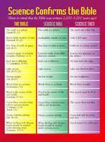 Science Confirms Bible Comparison Chart 100pk