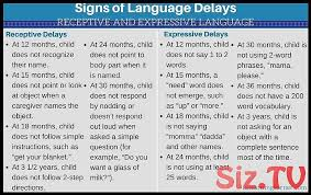 Late Bloomer Growth Chart Late Bloomer Or Language Delay Frequent Delays In The