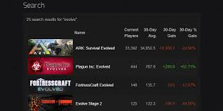 Albion Online Peaks Again On The Steam Charts Memorable