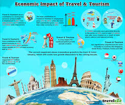economic impact of travel tourism ly economic impact of travel tourism infographic