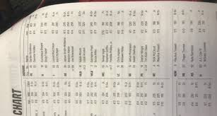 Nc States Depth Chart Vs Uva With Notes