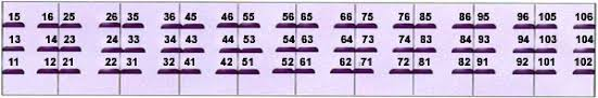 Train Seating Plans Seat Numbering Layout In European Trains