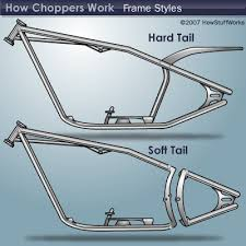 custom softail motorcycle frames. Chopper Frames - Include Hard-tail And Short-tail Frames. Learn About Find Out How Differ From Custom Softail Motorcycle B