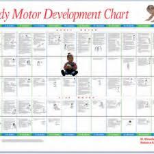 Sensory Motor Heritage Healthcare