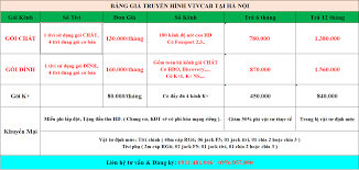 Lắp VTVcab Tại Vinhomes Green Bay - Truyền hình Cáp Việt Nam - VTVcab