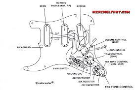 wiring diagram fender squier wiring wiring diagrams online fender wiring diagram