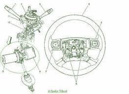 chevy cobalt starter wiring chevy image wiring diagram 2005 chevy cobalt coupe wiring wiring diagram for car engine on chevy cobalt starter wiring