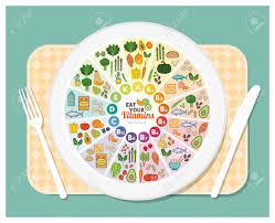 Vitamin Food Sources Rainbow Wheel Chart With Food Icons Over