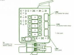 acuracar wiring diagram 1996 acura integra 1 8ls under hood fuse box diagram