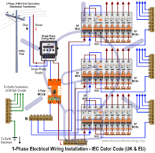 single phase electrical wiring installation in home nec iec codes single phase electrical wiring installation diagram according to iec color code
