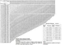 Shim Size Chart Toyota Camry Valve Clearance 1mz Fe 3mz Fe Engine