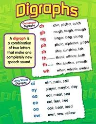 Phase 1 To 5 Phonics Letters And Sounds Assessment Pack Rules Anchor ...