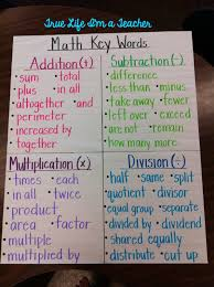 Addition And Subtraction Key Words Anchor Chart Math Key Words Anchor Chart Addition Key Words Subtraction
