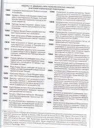 КЛИНИЧЕСКАЯ психология pdf 35