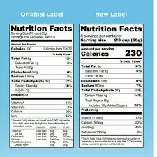 fda announces changes to the nutrition facts label virginia in powerade food label 21933