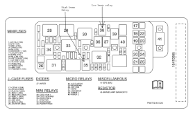2005 malibu fuse panel pin connector where is hl relay headlights 2011 Chevy Malibu Fuse Box Location the high beam headlamp relay is 35 in the same location here is what i have for a diagram on where they are on your car 2012 chevy malibu fuse box location