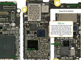 Giải Pháp Sửa IPhone 6s Báo Nhiệt Độ Cao Tắt Máy