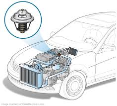 car fuse box repair cost efcaviation com how much are fuses for a house at Fuse Box Replacement Cost Car