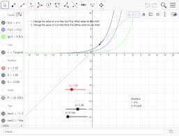 Derivatives of Exponential Functions - GeoGebra