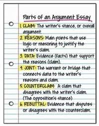 writing an argumentative essay do my homework assignment sat essay writing paper