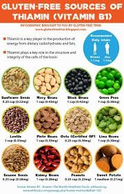 Vitamin B1 Food Chart Gluten Free Sources Of Thiamin Or Vitamin B1 Vitamin B