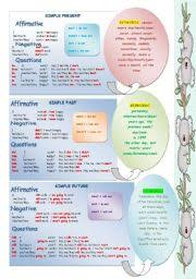 Tenses In English Grammar Chart With Examples Pdf Free Download English Grammar Chart Pdf Download Www Bedowntowndaytona Com