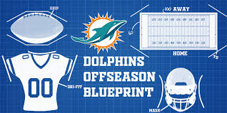 Dolphins Depth Chart 2017 Luxury Miami Dolphins Depth Chart 2017 Michaelkorsph Me