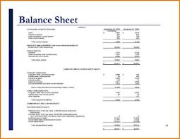 basic balance sheet basic balance sheet template authorization letter pdf example simple