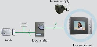 abb genway xiamen electrical equipment co 2 wire audio villa kits