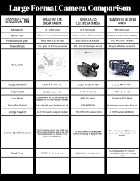 Wide Format Printer Comparison Chart Minden Ray Cinema Design