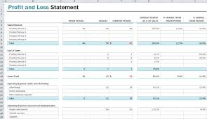 Profit And Lost Sheet Profit Loss Template Template Business