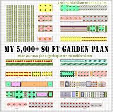 Small Picture My 5000 Sq Ft Vegetable Garden Plan Grounded Surrounded