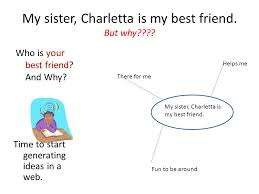 a good friend essay acirc friendy poite si spolehlivou vbavu admission essay writing practice