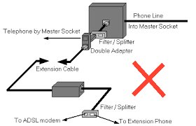 adsl wiring and filters plusnet community if you follow the route to the adsl modem you will see that you have passed through 2 filter splitters this will cause you severe problems because at the