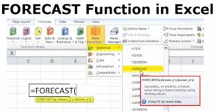 How To Forecast In Excel Forecast In Excel Example Formula How To Use Forecast Function